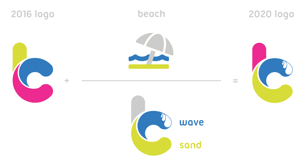 CTC logo 2020
